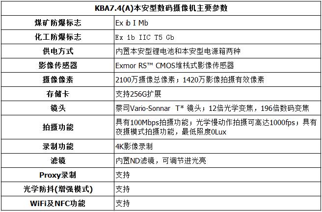 KBA7.4(A)本安型数码摄像机