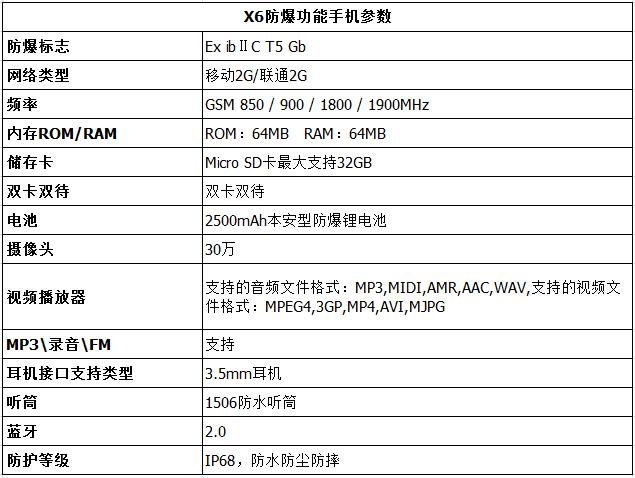 X6万博manbetx官网手机版功能手机