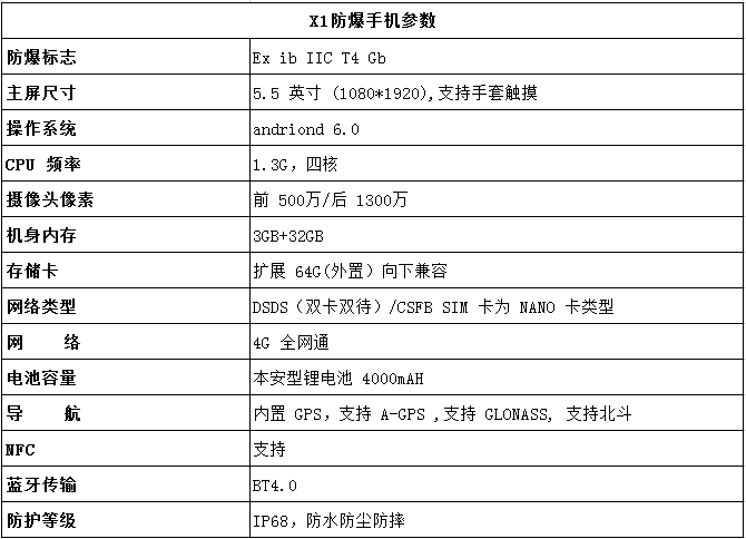 X1万博manbetx官网手机版智能手机