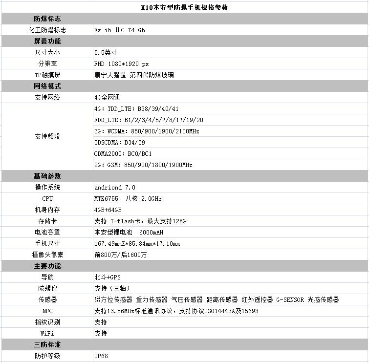 X10本安型万博manbetx官网手机版智能手机