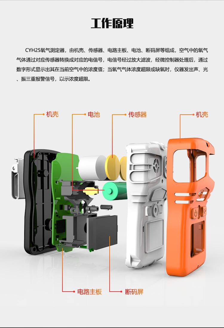 CYH25低功耗便携式氧气_02.png