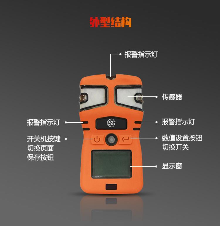 CYH25低功耗便携式氧气_03.png