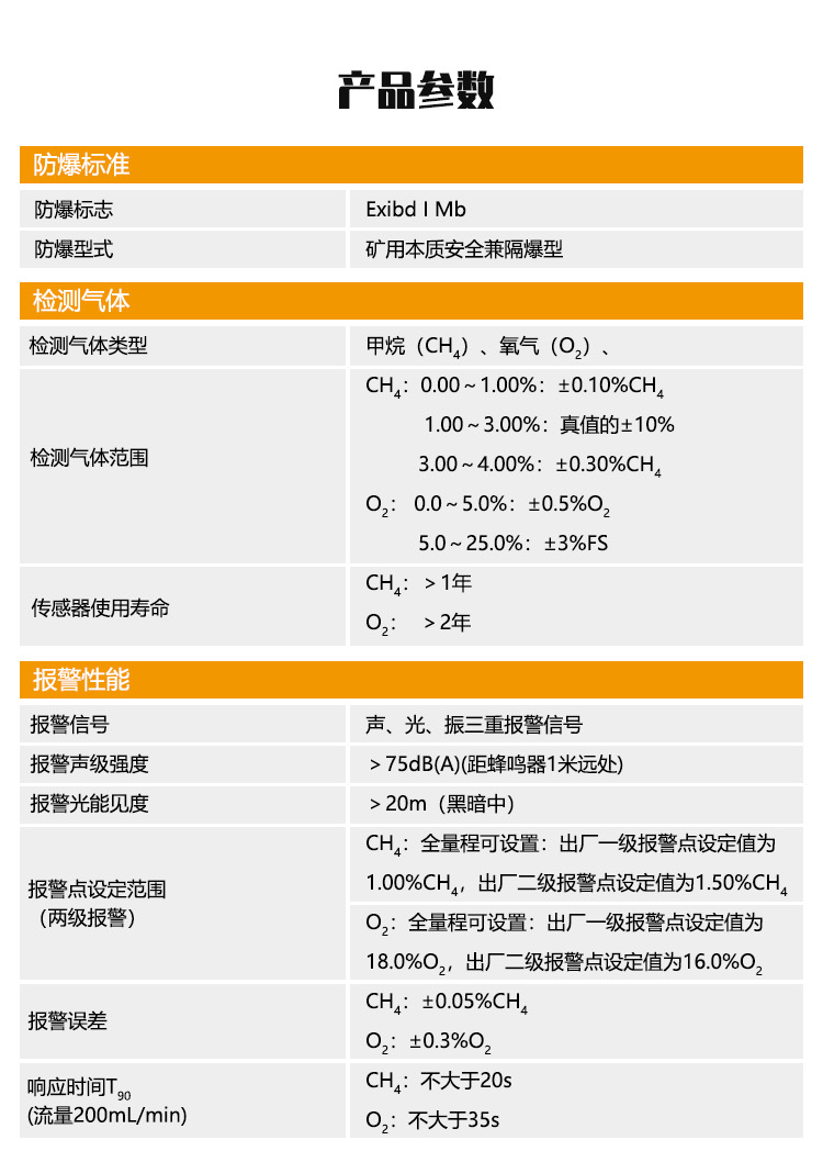 CYH4-25甲烷氧气测定器_04.png