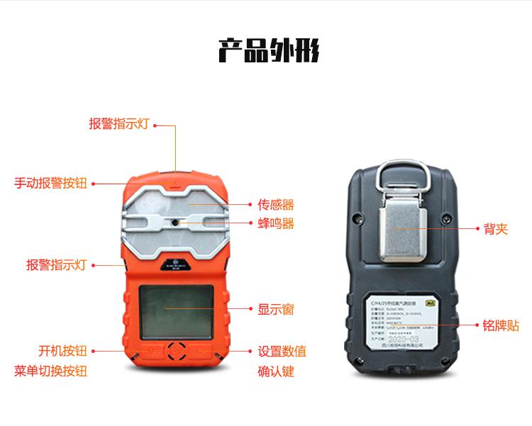 CYH4-25甲烷氧气测定器_03.png